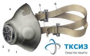 Описание респиратора У-2К