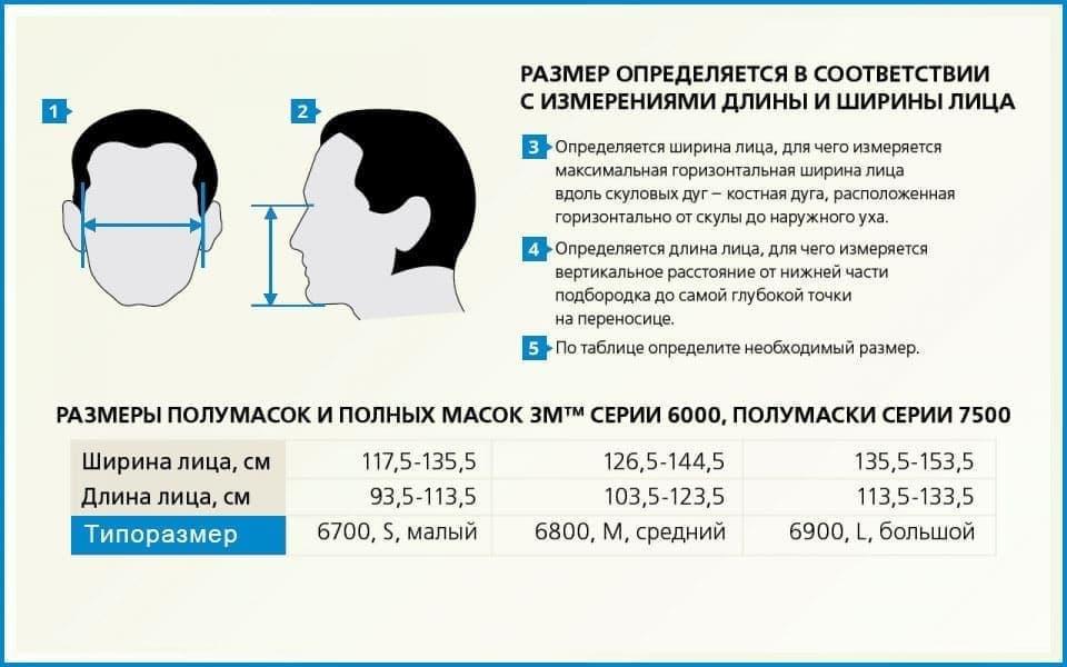 Полнолицевая маска 3М 6700, 6800, 6900