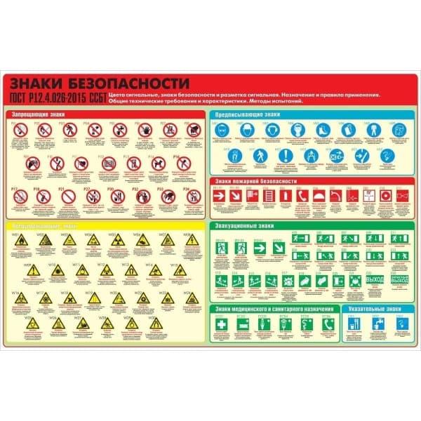 Стенд знаки безопасности по ГОСТ Р 12.4.026-2015